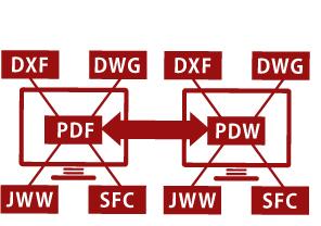 dxf pdf 一括 変換 フリー
