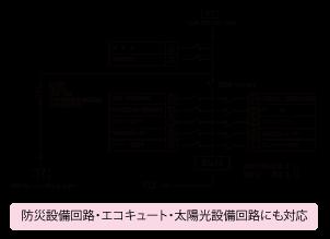 盤(ばん)とは - コトバンク - kotobank.jp