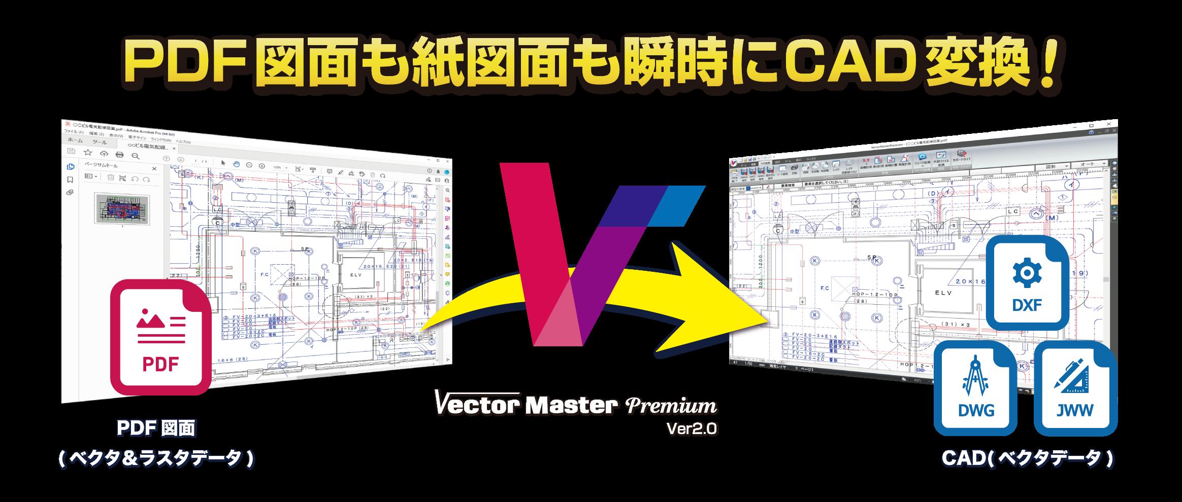 無料 pdf 変換 写真
